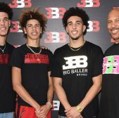 LaVar Ball: It's Complicated